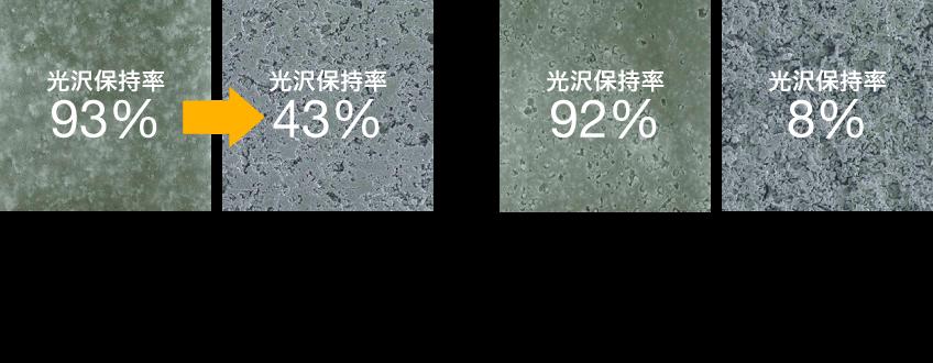 屋外暴露試験による塗膜の劣化比較